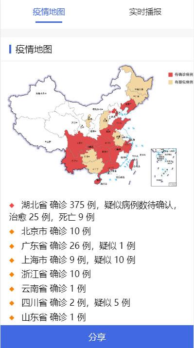 全国新型冠状病毒肺炎(2019-nCoV)疫情实时分布图HTML源码-52资源网