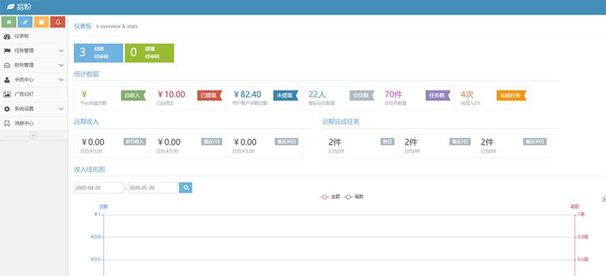 【视频点赞任务平台源码】修复二开版抖音快手火山视频点赞任务平台 可打包APP-闲人源码